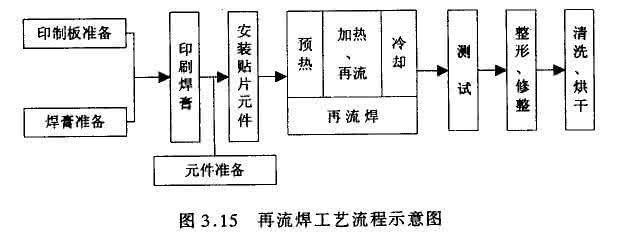 回流焊工艺流程图.jpg